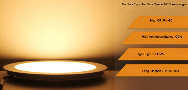 12w LED Panel Light High CRI , Led  Kitchen Ceiling Lights To Protect Your Eyes