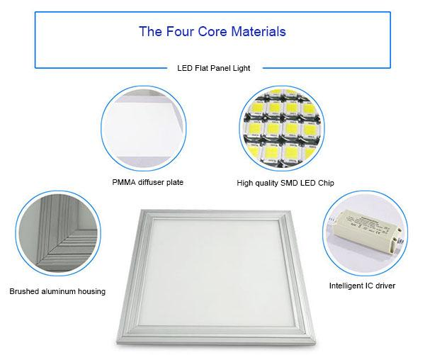 High Efficiency LED Ceiling Panels , LED Panel Lights For Home 300 X 300MM